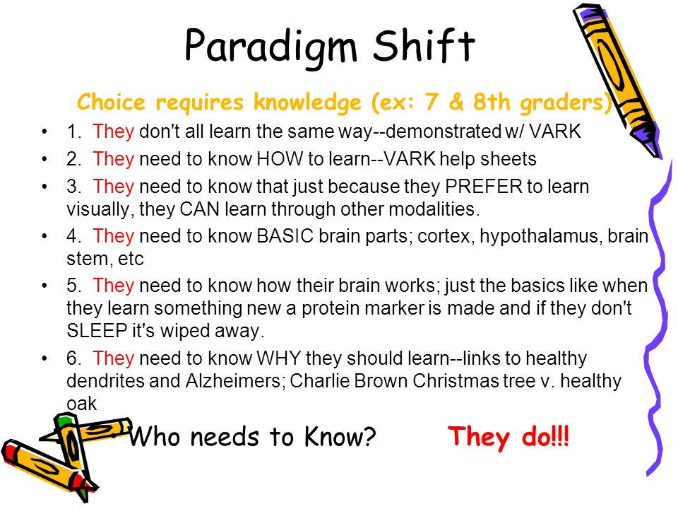 Paradigm Shift Choice requires knowledge (ex: 7 & 8th graders) 1.