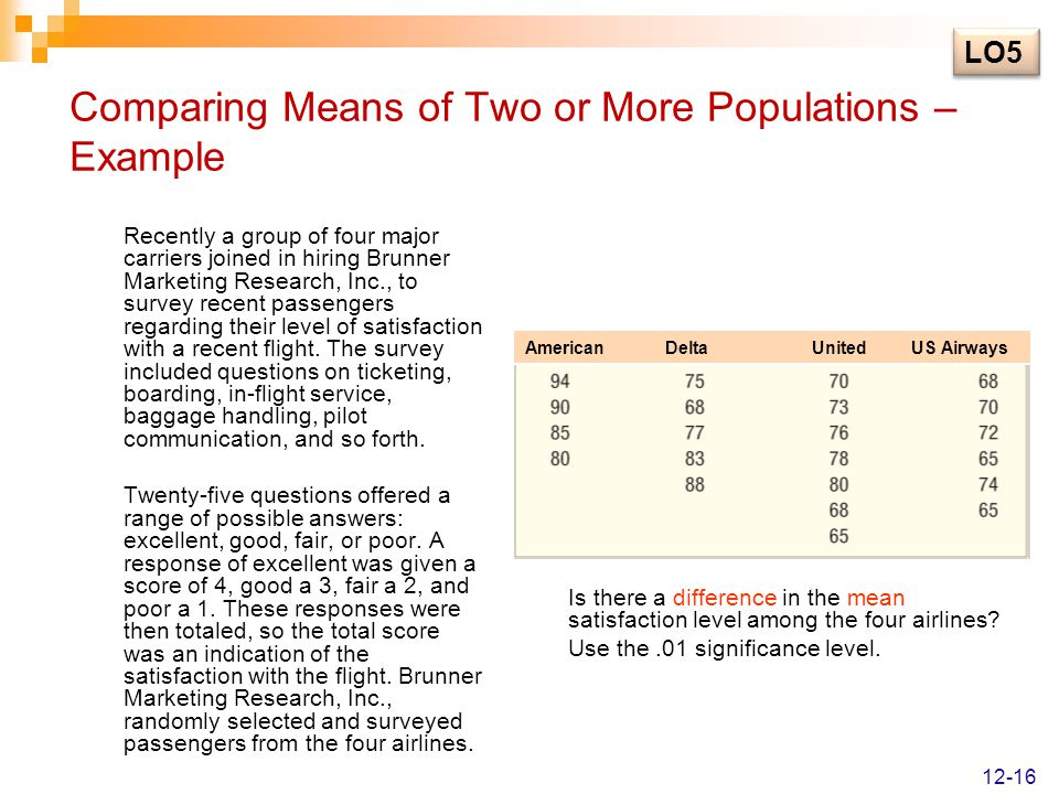Comparing Means of Two or More Populations – Example Recently a group of four major carriers joined in hiring Brunner Marketing Research, Inc., to sur