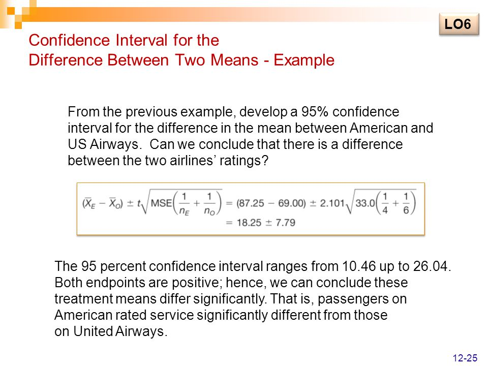 Confidence Interval for the Difference Between Two Means – Minitab Output From the previous example, develop a 95% confidence interval for the difference in the mean between American and US Airways.
