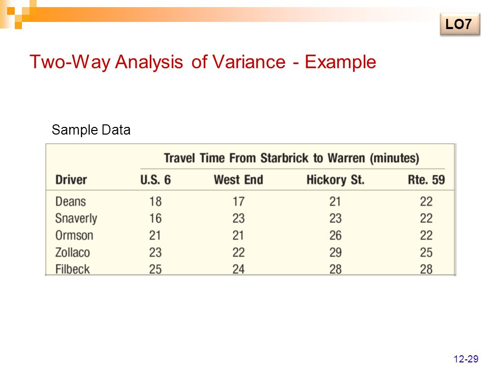Two-Way Analysis of Variance - Example Step 1: State the null and alternate hypotheses.