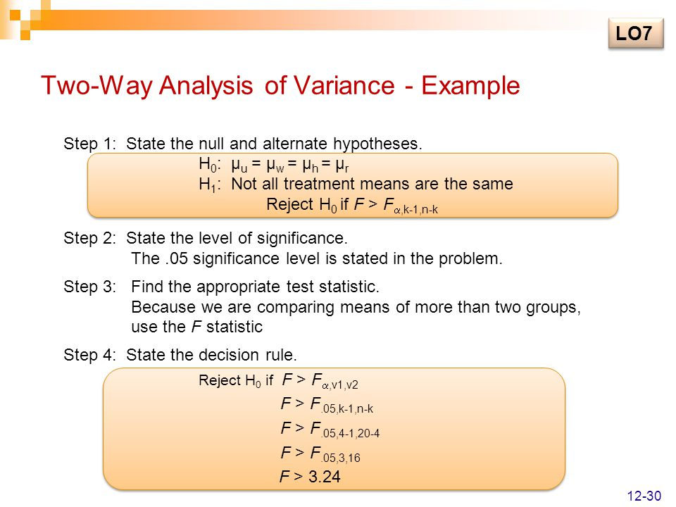 Two-Way Analysis of Variance - Example LO7 12-31