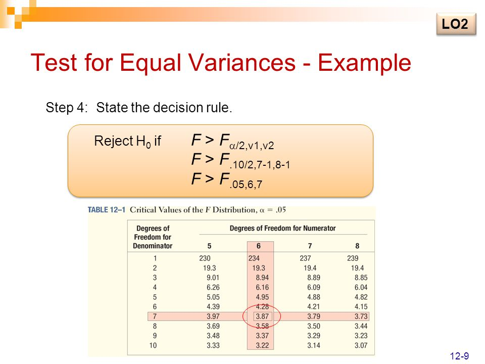Test for Equal Variances - Example The decision is to reject the null hypothesis, because the computed F value (4.23) is larger than the critical value (3.87).