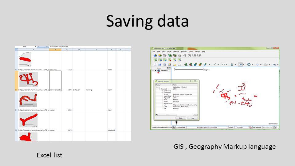 Saving data Excel list GIS, Geography Markup language