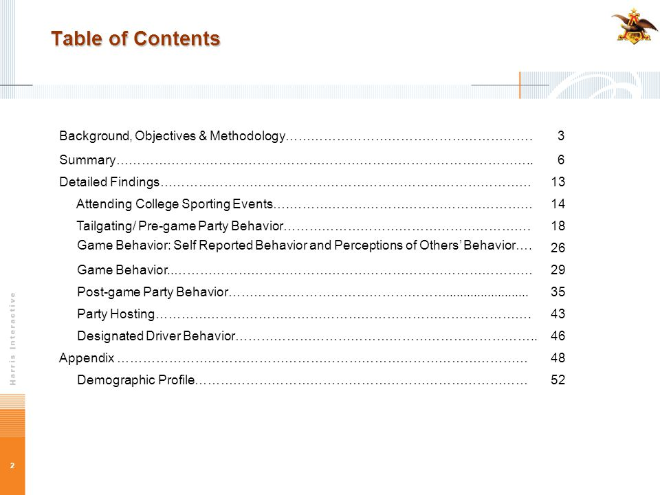 2 Table of Contents Background, Objectives & Methodology…………………………………………………. 3 Summary…………………………………………………………………………………….. 6 Detailed Findings…………………………