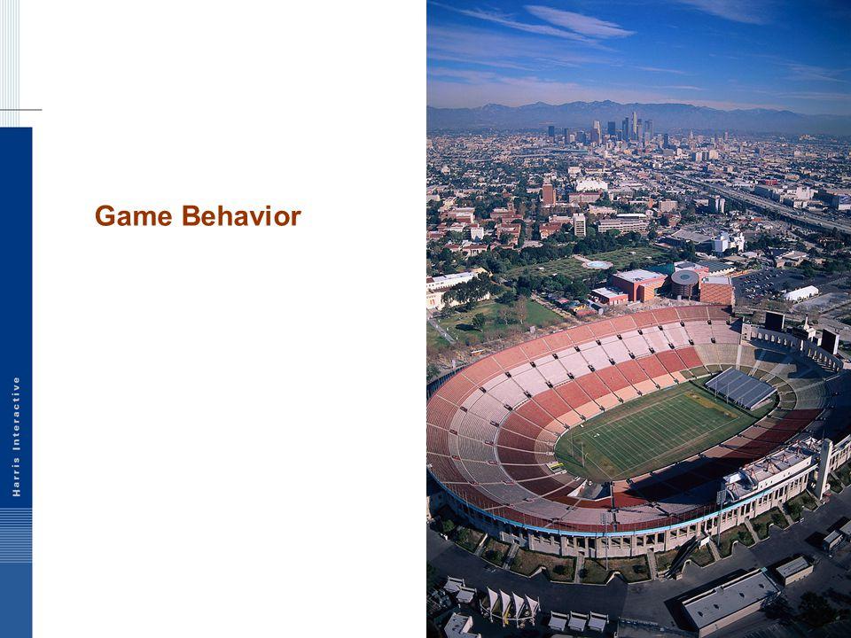 Game Behavior