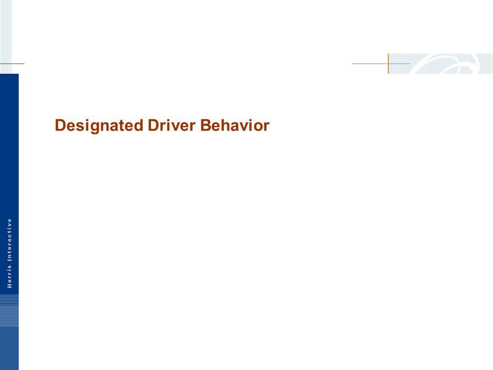 Designated Driver Behavior