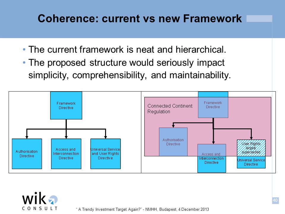 40 A Trendy Investment Target Again - NMHH, Budapest, 4 December 2013 Coherence: current vs new Framework The current framework is neat and hierarchical.
