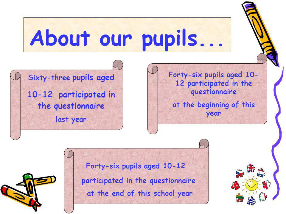 About our pupils...