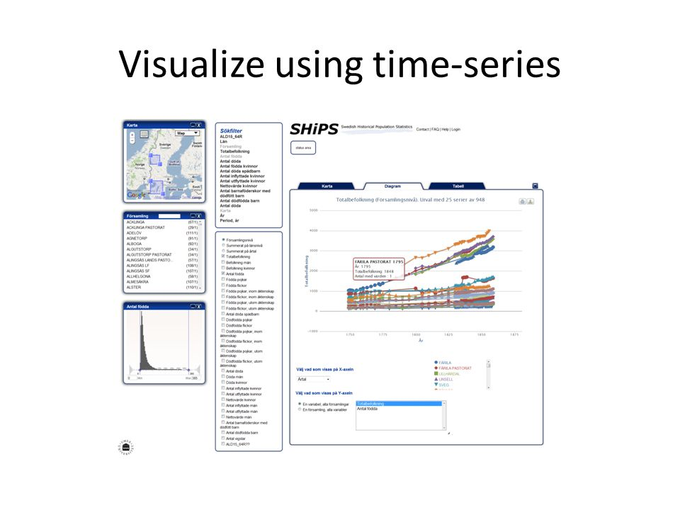 Visualize using time-series