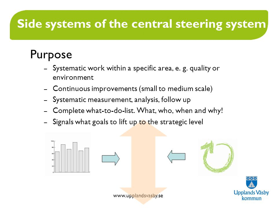 www.upplandsvasby.se Side systems of the central steering system Purpose – Systematic work within a specific area, e.