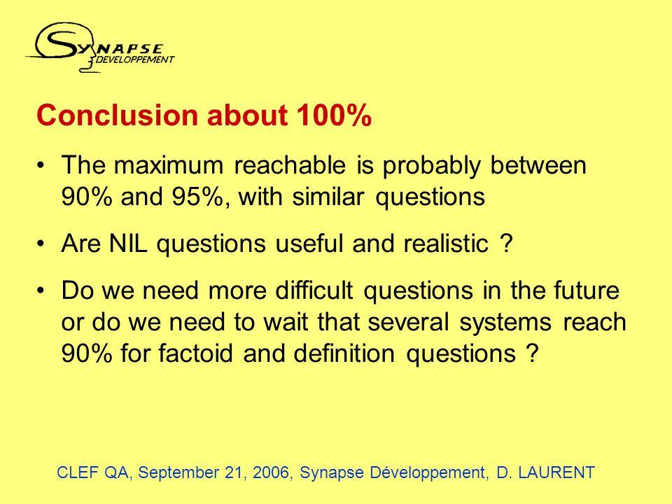 CLEF QA, September 21, 2006, Synapse Développement, D.