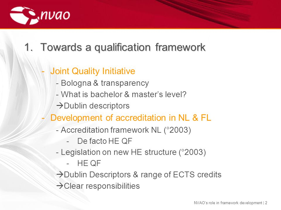NVAO's role in framework development | 2 1.Towards a qualification framework -Joint Quality Initiative -Bologna & transparency -What is bachelor & mas