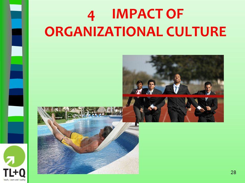 4IMPACT OF ORGANIZATIONAL CULTURE 28
