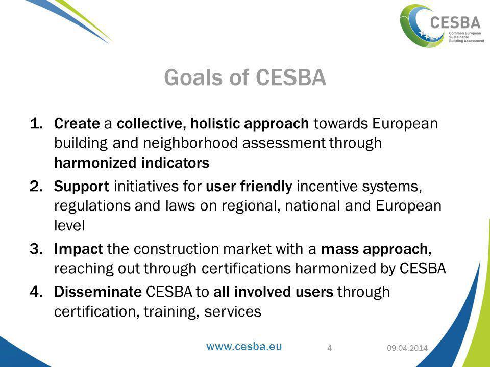 www.cesba.eu How to define indicators.