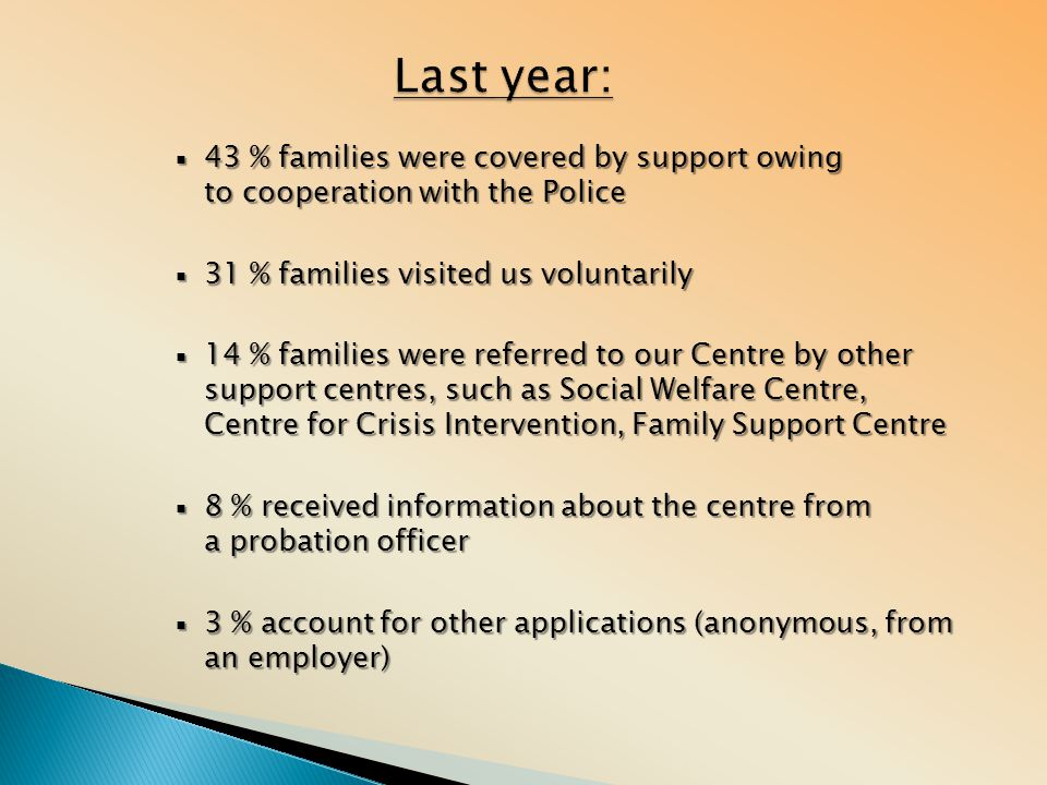  43 % families were covered by support owing to cooperation with the Police  31 % families visited us voluntarily  14 % families were referred to o