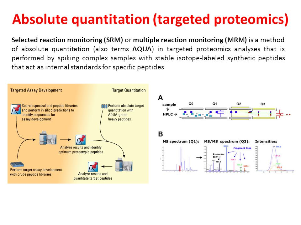 Absolute quantitation (targeted proteomics) Selected reaction monitoring (SRM) or multiple reaction monitoring (MRM) is a method of absolute quantitation (also terms AQUA) in targeted proteomics analyses that is performed by spiking complex samples with stable isotope-labeled synthetic peptides that act as internal standards for specific peptides