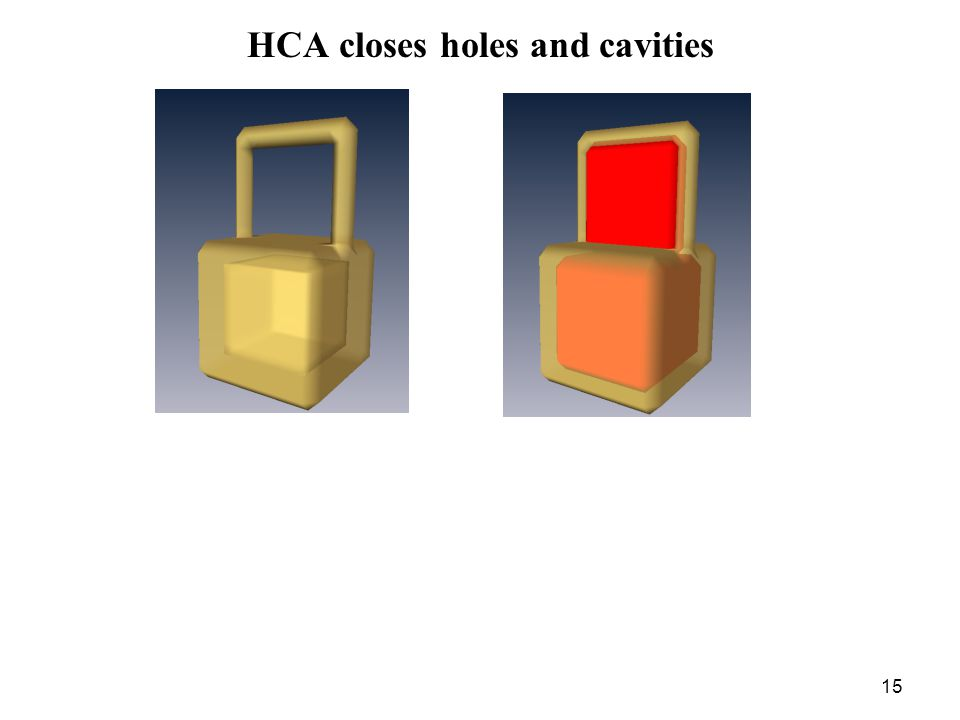 15 HCA closes holes and cavities