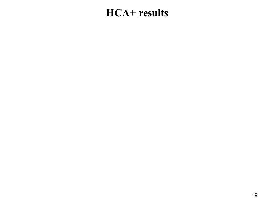 19 HCA+ results