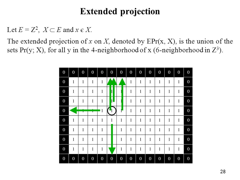 28 Extended projection Let E = Z 2, X  E and x є X.