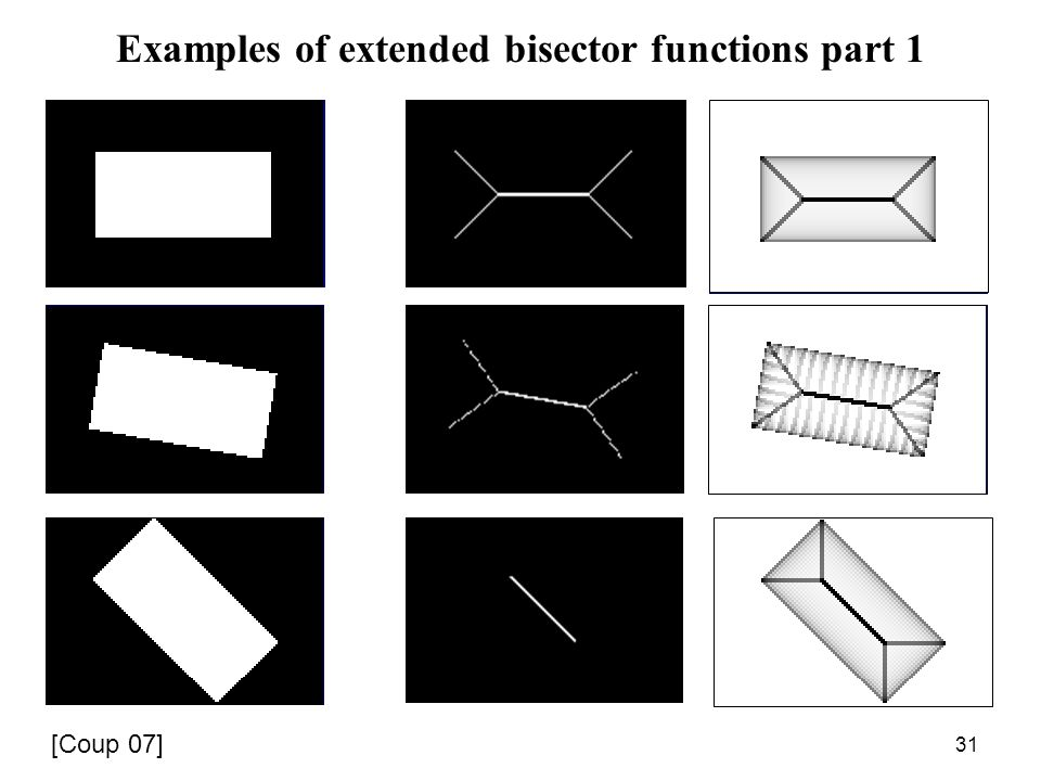 31 Examples of extended bisector functions part 1 [Coup 07]