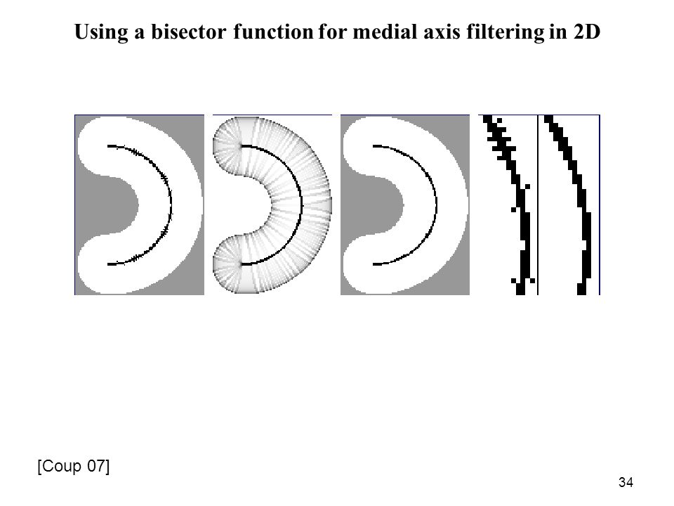 34 Using a bisector function for medial axis filtering in 2D [Coup 07]