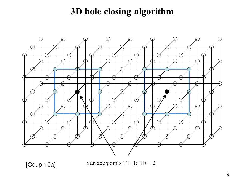 9 3D hole closing algorithm Surface points T = 1; Tb = 2 [Coup 10a]