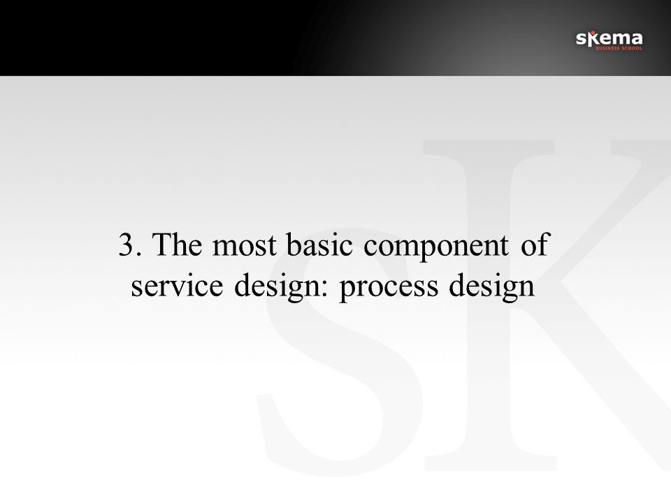 3. The most basic component of service design: process design