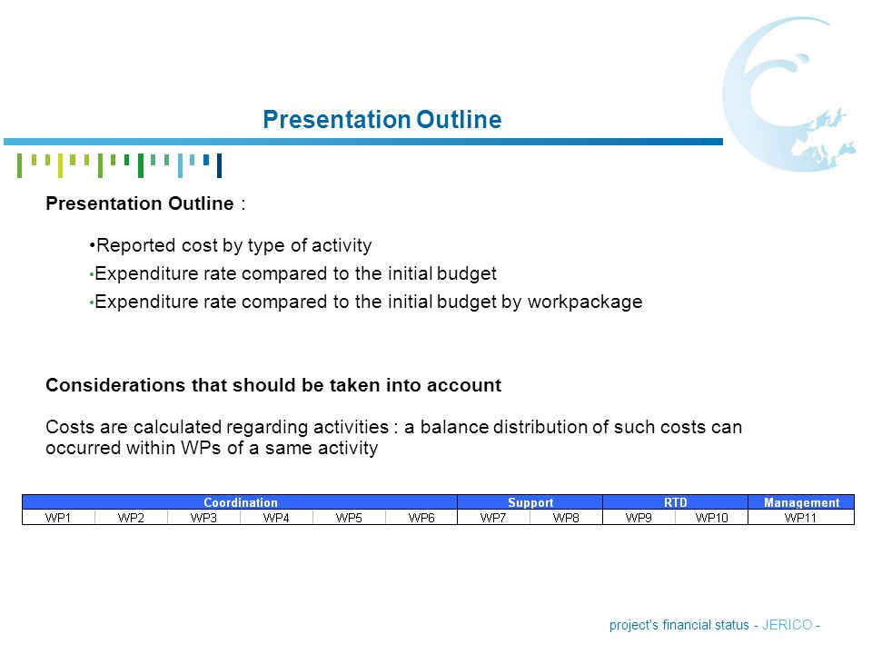 project s financial status - JERICO - Reported cost by type of activity No costs have been presented for Work package 7 as this WP will only start at month 19.