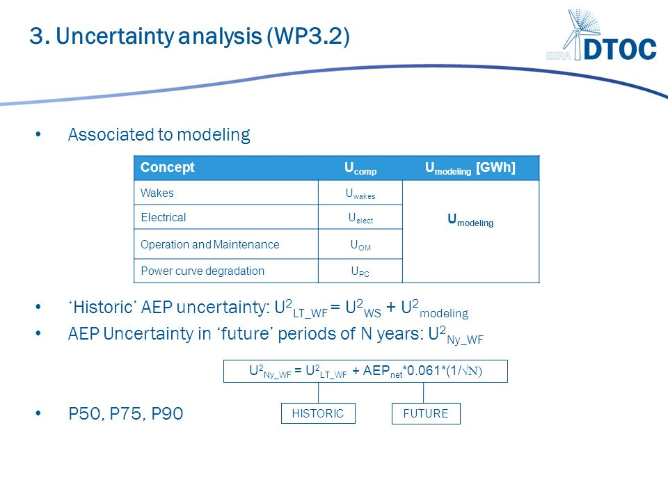 Associated to modeling 'Historic' AEP uncertainty: U 2 LT_WF = U 2 WS + U 2 modeling AEP Uncertainty in 'future' periods of N years: U 2 Ny_WF P50, P75, P90 3.