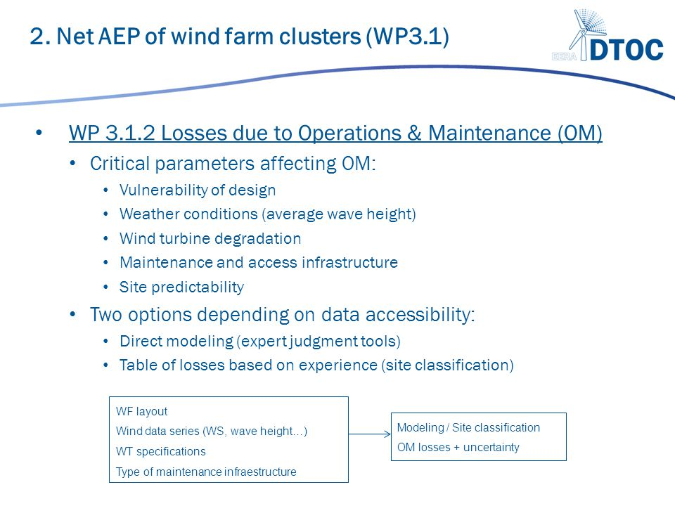WP 3.1.2 Losses due to Operations & Maintenance (OM) Critical parameters affecting OM: Vulnerability of design Weather conditions (average wave height) Wind turbine degradation Maintenance and access infrastructure Site predictability Two options depending on data accessibility: Direct modeling (expert judgment tools) Table of losses based on experience (site classification) 2.
