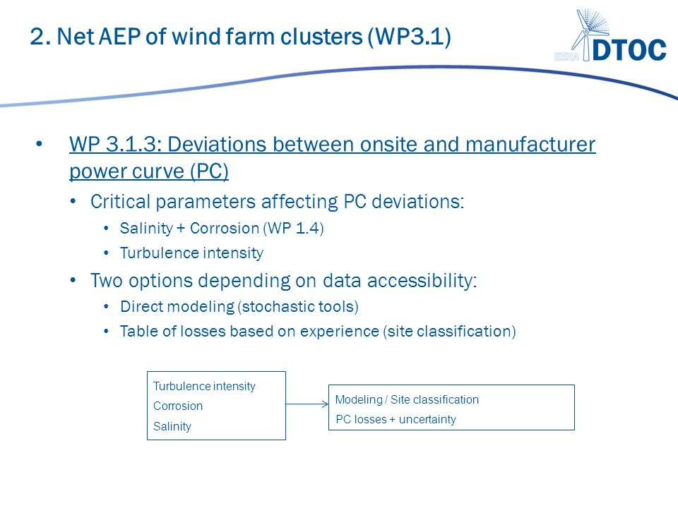 WP 3.1.3: Deviations between onsite and manufacturer power curve (PC) Critical parameters affecting PC deviations: Salinity + Corrosion (WP 1.4) Turbulence intensity Two options depending on data accessibility: Direct modeling (stochastic tools) Table of losses based on experience (site classification) 2.