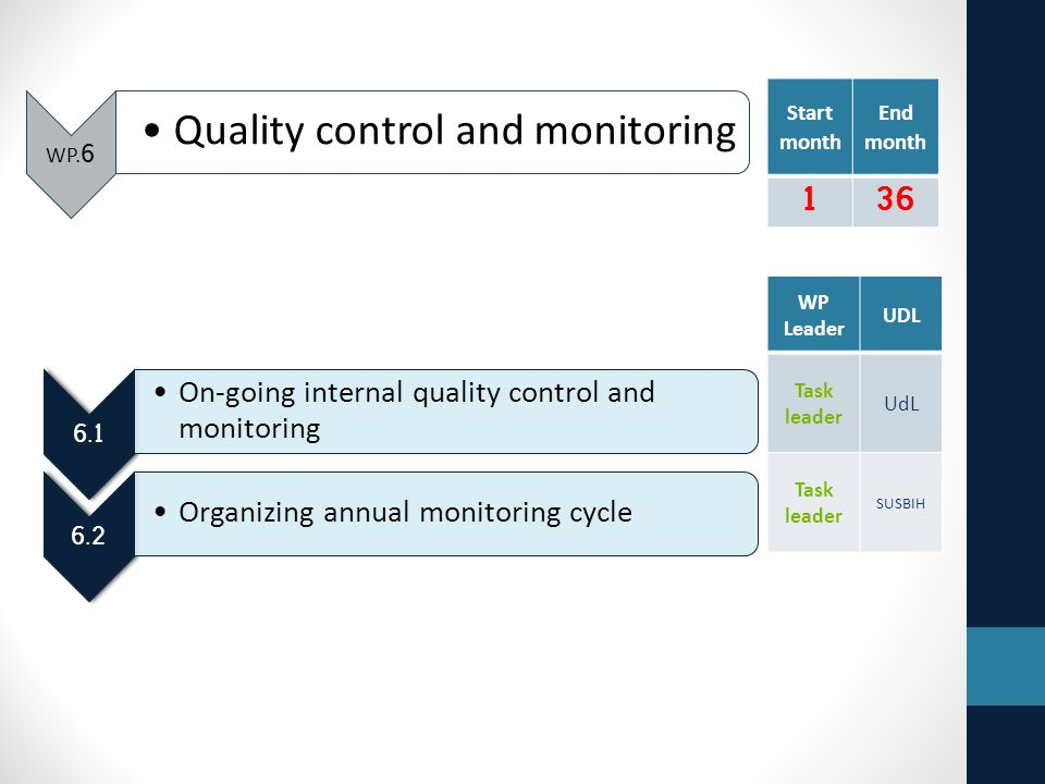 WP.6 Quality control and monitoring 6.1 On-going internal quality control and monitoring 6.2 Organizing annual monitoring cycle Start month End month 136 WP Leader UDL Task leader UdL Task leader SUSBIH