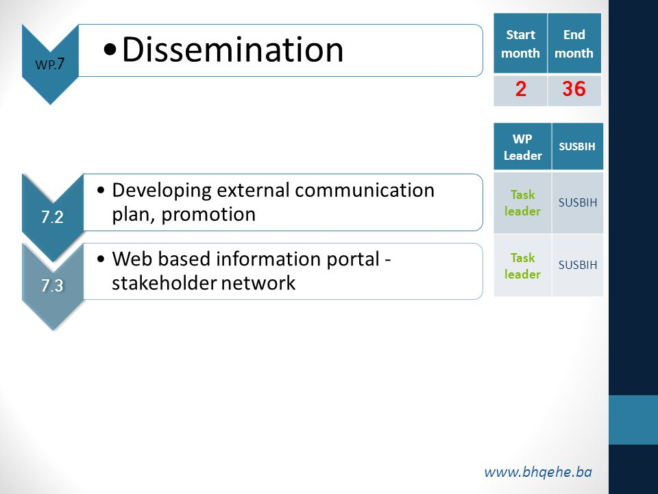 WP.7 Dissemination 7.2 Developing external communication plan, promotion 7.3 Web based information portal - stakeholder network Start month End month 236 WP Leader SUSBIH Task leader SUSBIH Task leader SUSBIH www.bhqehe.ba