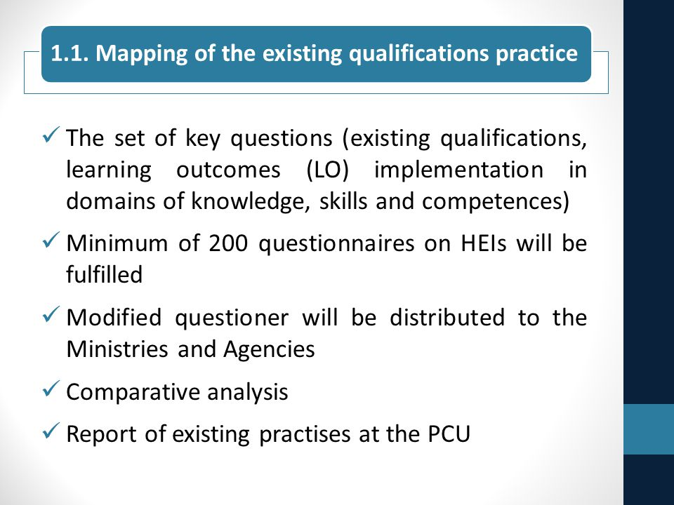 The set of key questions (existing qualifications, learning outcomes (LO) implementation in domains of knowledge, skills and competences) Minimum of 2