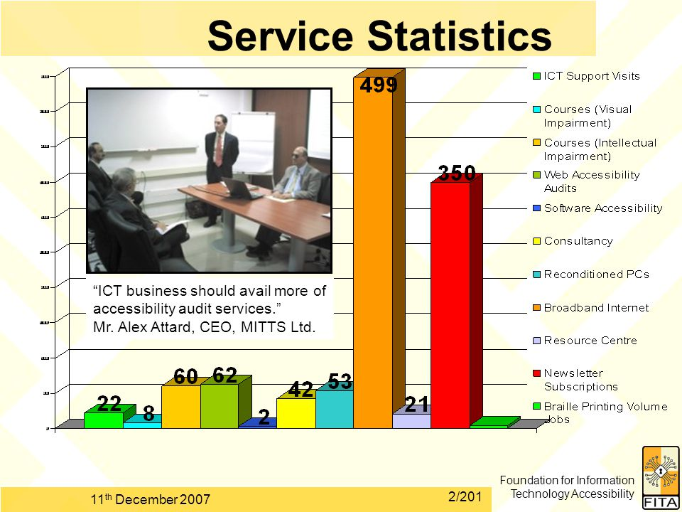"Foundation for Information Technology Accessibility 11 th December 2007 2/201 Service Statistics ""ICT business should avail more of accessibility audi"
