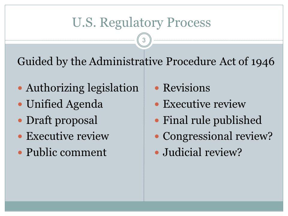 U.S. Regulatory Process Authorizing legislation Unified Agenda Draft proposal Executive review Public comment Revisions Executive review Final rule pu
