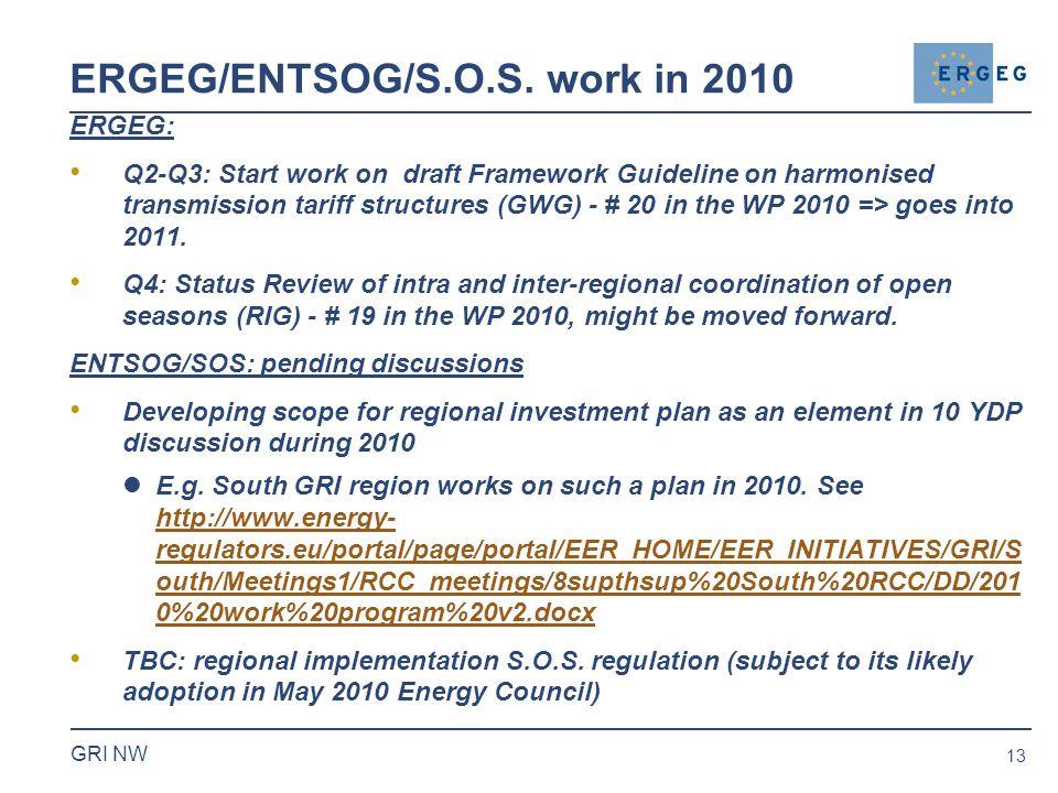 13 GRI NW ERGEG/ENTSOG/S.O.S.