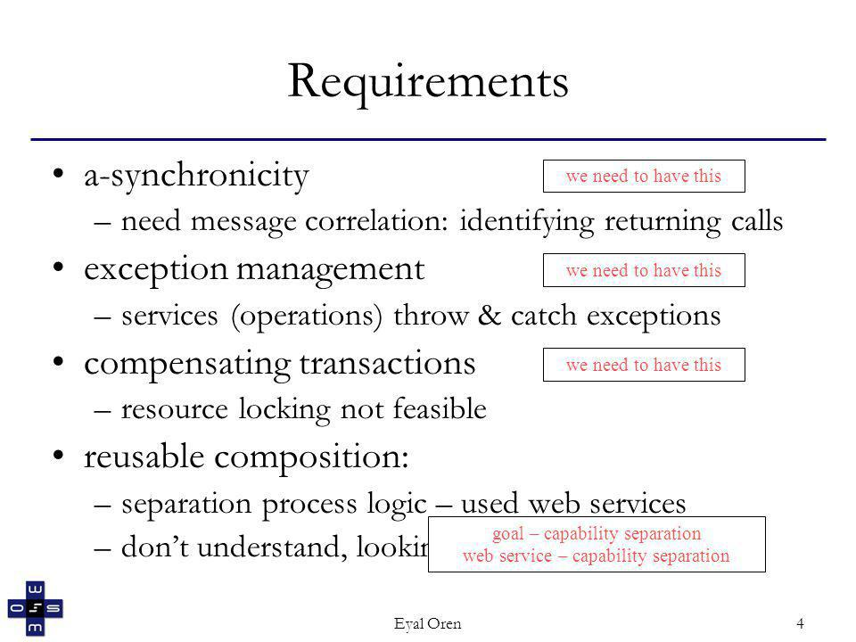 Eyal Oren4 Requirements a-synchronicity –need message correlation: identifying returning calls exception management –services (operations) throw & catch exceptions compensating transactions –resource locking not feasible reusable composition: –separation process logic – used web services –don't understand, looking for hierarchy.