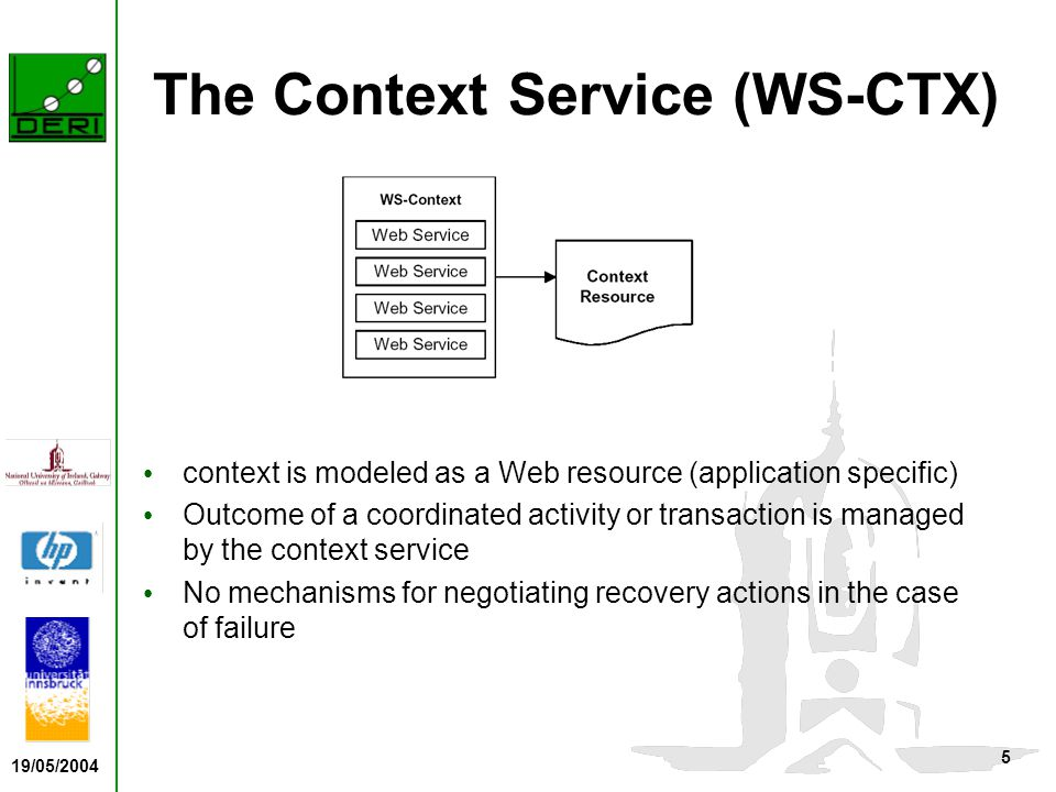 19/05/2004 5 The Context Service (WS-CTX) context is modeled as a Web resource (application specific) Outcome of a coordinated activity or transaction is managed by the context service No mechanisms for negotiating recovery actions in the case of failure