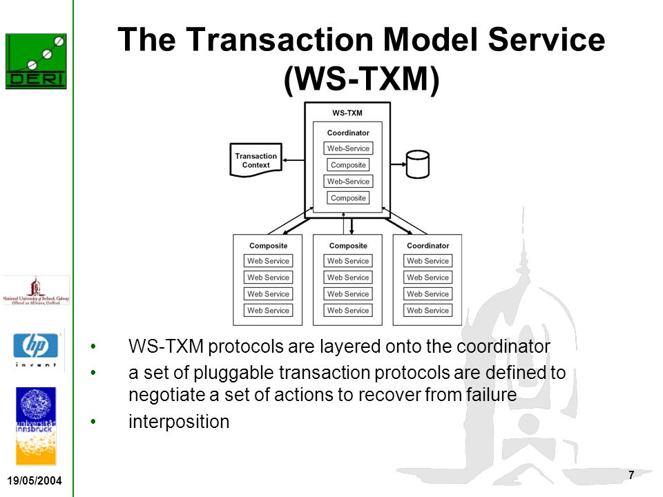 19/05/2004 7 The Transaction Model Service (WS-TXM) WS-TXM protocols are layered onto the coordinator a set of pluggable transaction protocols are defined to negotiate a set of actions to recover from failure interposition