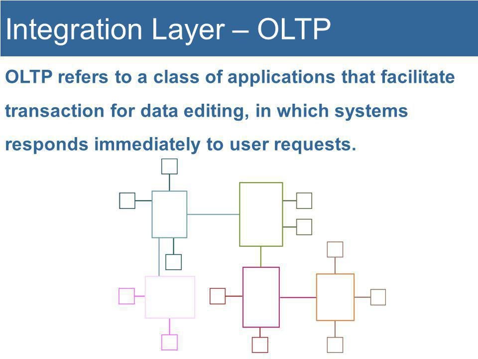 Integration Layer – OLTP OLTP refers to a class of applications that facilitate transaction for data editing, in which systems responds immediately to user requests.