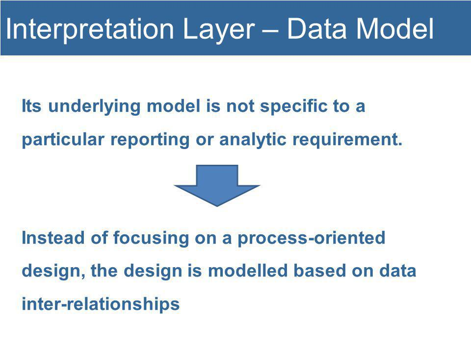 Its underlying model is not specific to a particular reporting or analytic requirement.