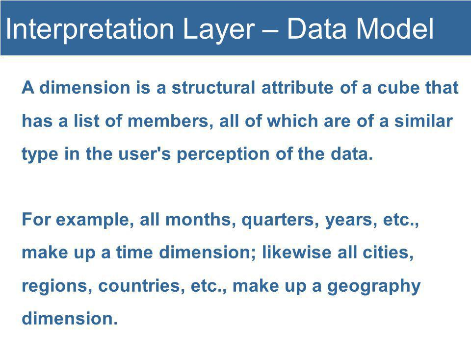 A dimension is a structural attribute of a cube that has a list of members, all of which are of a similar type in the user s perception of the data.