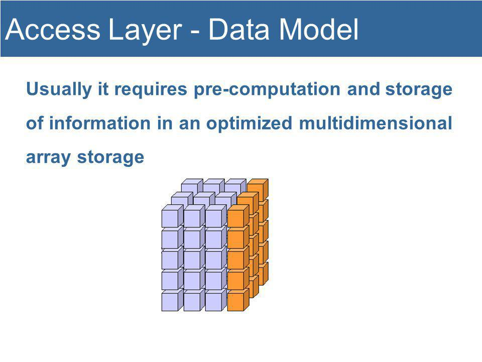 Usually it requires pre-computation and storage of information in an optimized multidimensional array storage Access Layer - Data Model