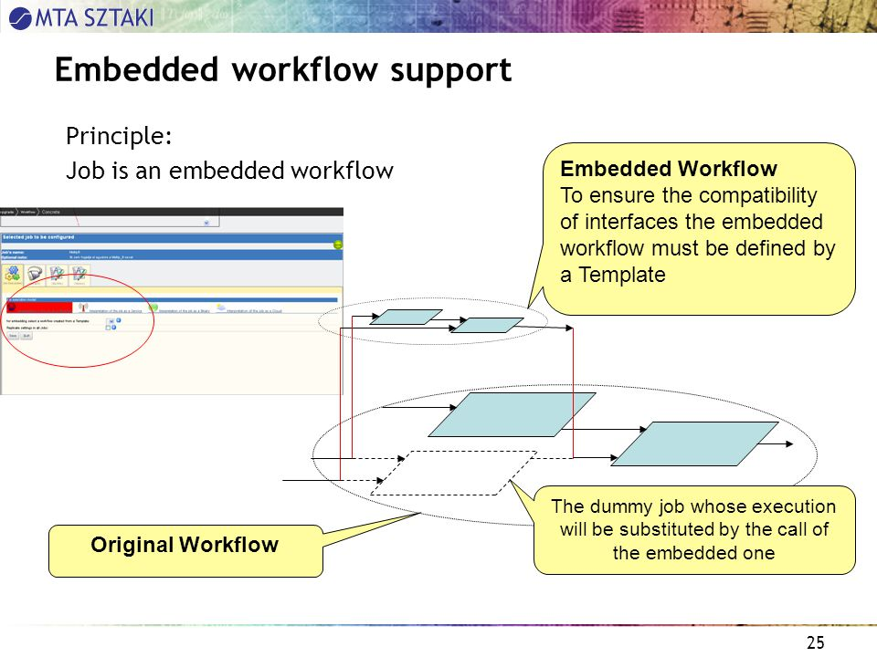 25 Embedded workflow support Principle: Job is an embedded workflow Original Workflow Embedded Workflow To ensure the compatibility of interfaces the embedded workflow must be defined by a Template The dummy job whose execution will be substituted by the call of the embedded one