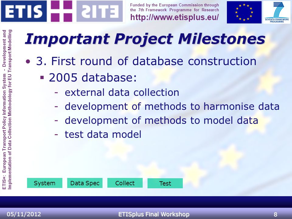 ETIS+: European Transport Policy Information System - Development and Implementation of Data Collection Methodology for EU Transport Modelling Funded by the European Commission through the 7th Framework Programme for Research http://www.etisplus.eu/ Important Project Milestones 3.