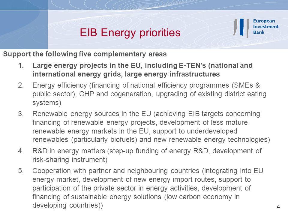 15 How EIB can contribute to TEN-E funding.