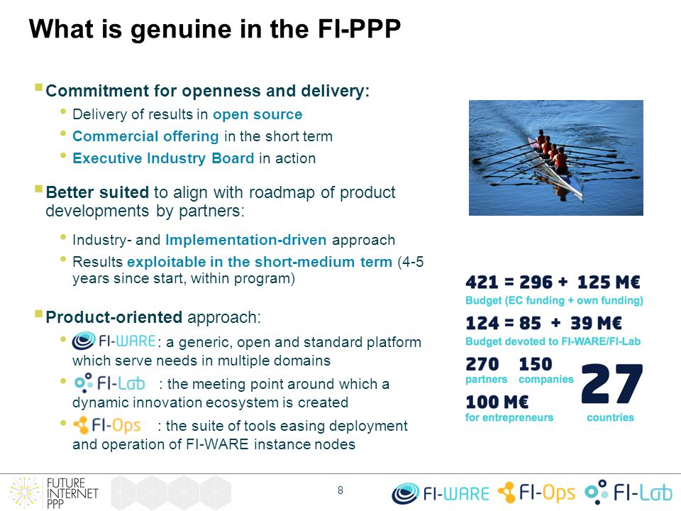 What is genuine in the FI-PPP  Commitment for openness and delivery: Delivery of results in open source Commercial offering in the short term Executi