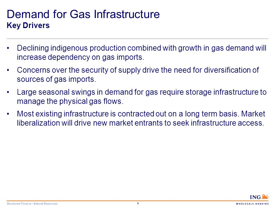Structured Finance – Natural Resources 6 Demand for Gas Infrastructure Key Drivers Declining indigenous production combined with growth in gas demand