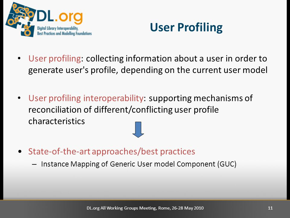 User Profiling User profiling: collecting information about a user in order to generate user s profile, depending on the current user model User profiling interoperability: supporting mechanisms of reconciliation of different/conflicting user profile characteristics State-of-the-art approaches/best practices – Instance Mapping of Generic User model Component (GUC) DL.org All Working Groups Meeting, Rome, 26-28 May 201011